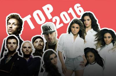 Самые популярные музыкальные видео 2016 года