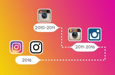 Эволюция Instagram