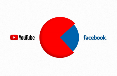 YouTube опережает Facebook