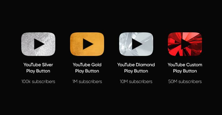 AllYouTube Play Buttons